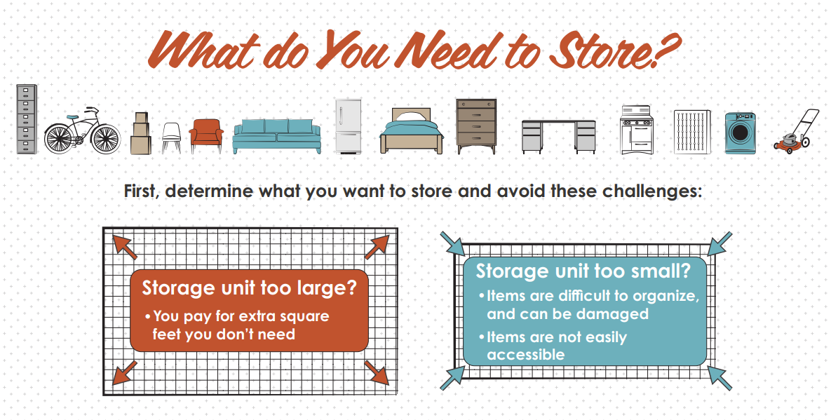 What Storage Unit Size is Right for Me?