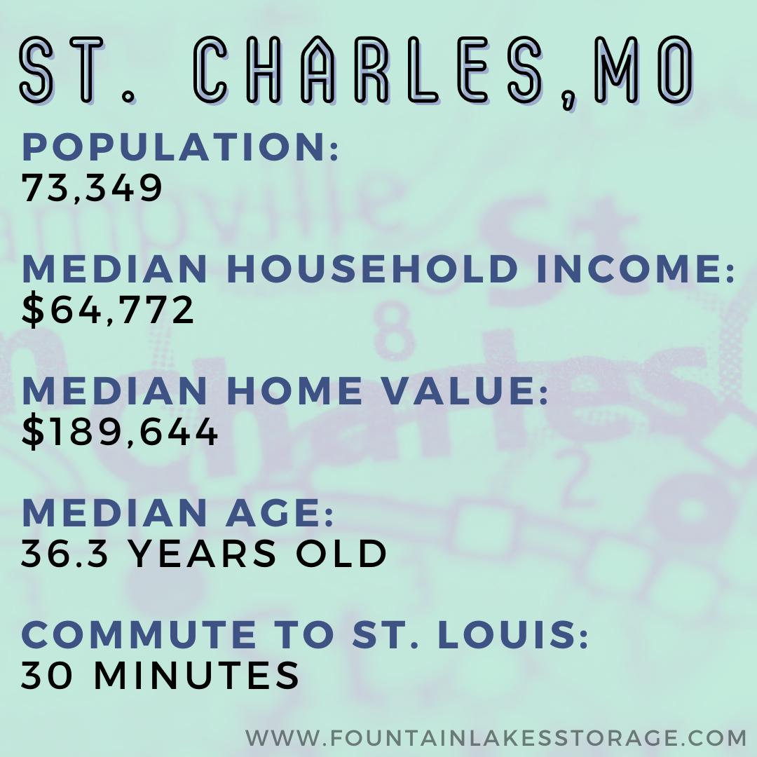 St. Charles Missouri population statistics