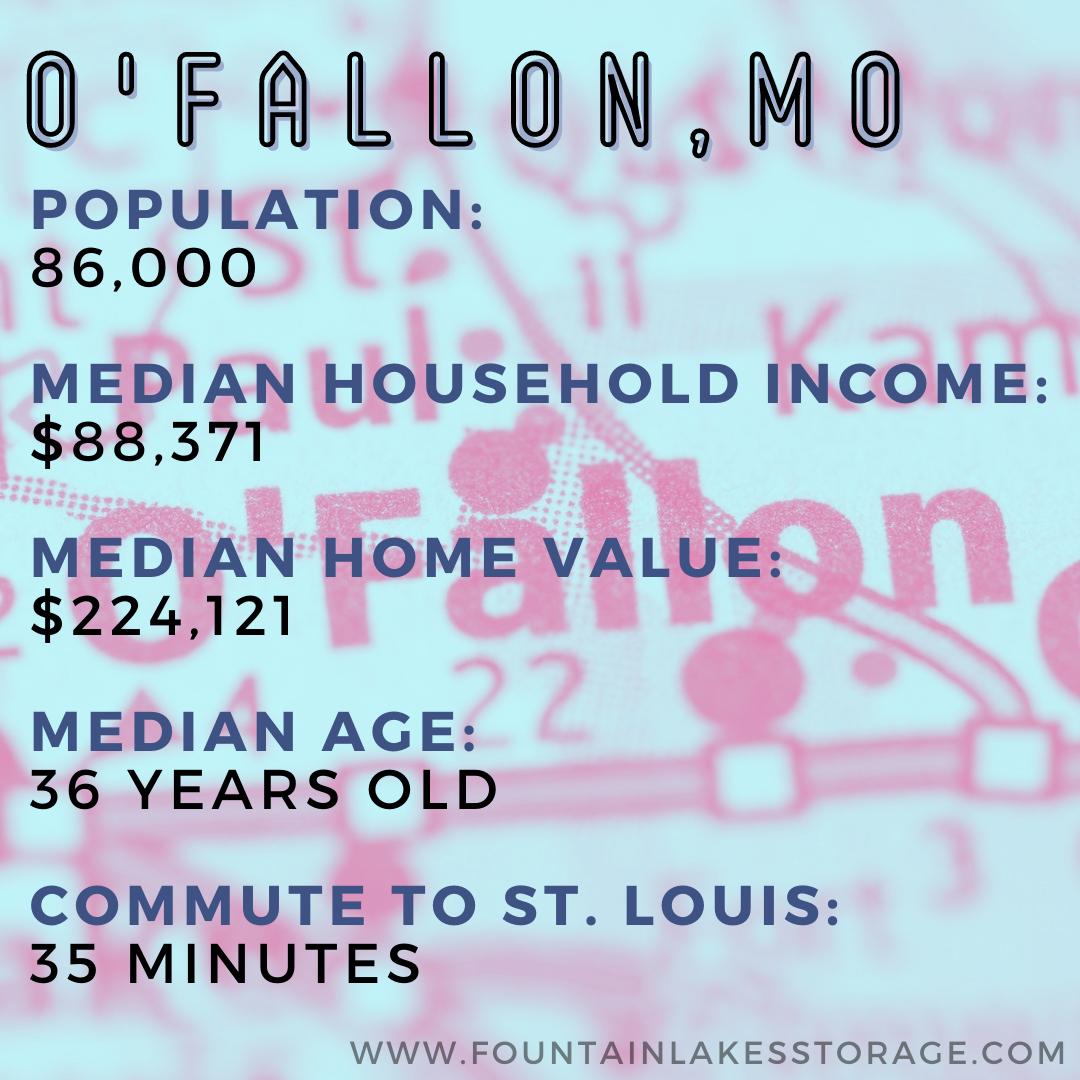 O'Fallon Missouri community statistics
