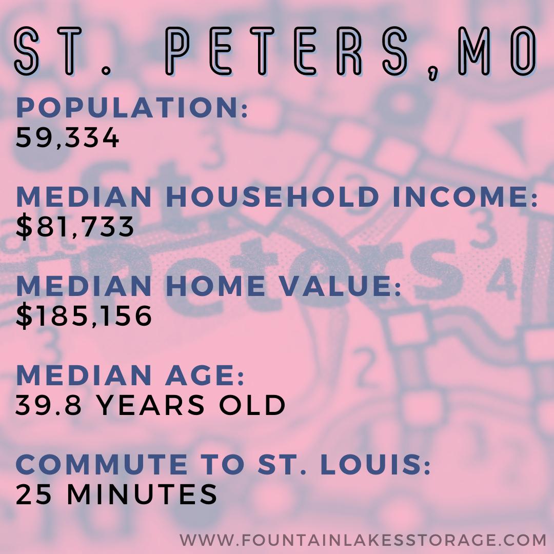 St. Peters Missouri community statistics