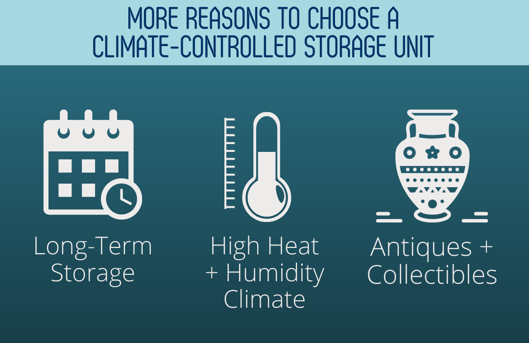 long-term storage high heat and humidity and antique collectibles are reason to use climate-controlled storage