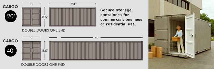 Conex box sizes offered